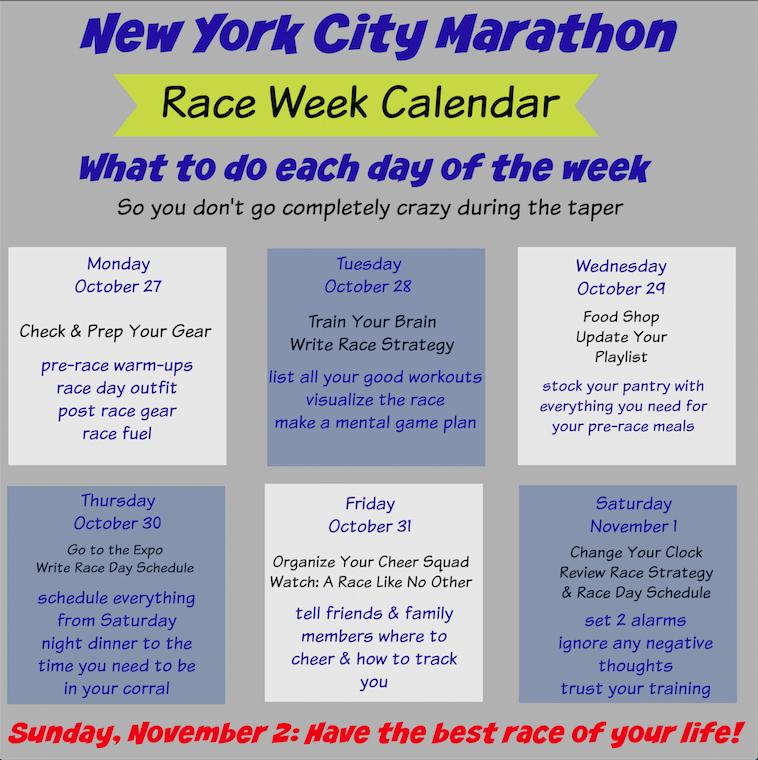 New York City Marathon Race Week To-Do's